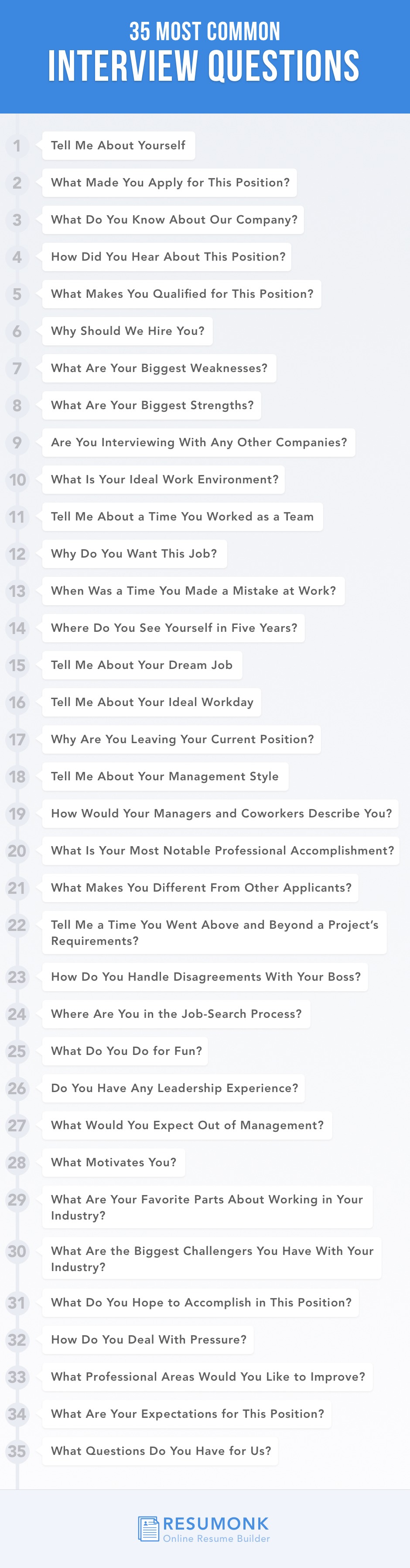 35-most-common-interview-questions